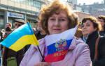 Как перевести военную пенсию из Украины в Россию, имея вид на жительство или гражданство?