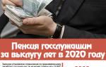 Будут ли начисляться надбавки к муниципальной пенсии в 2020 году?